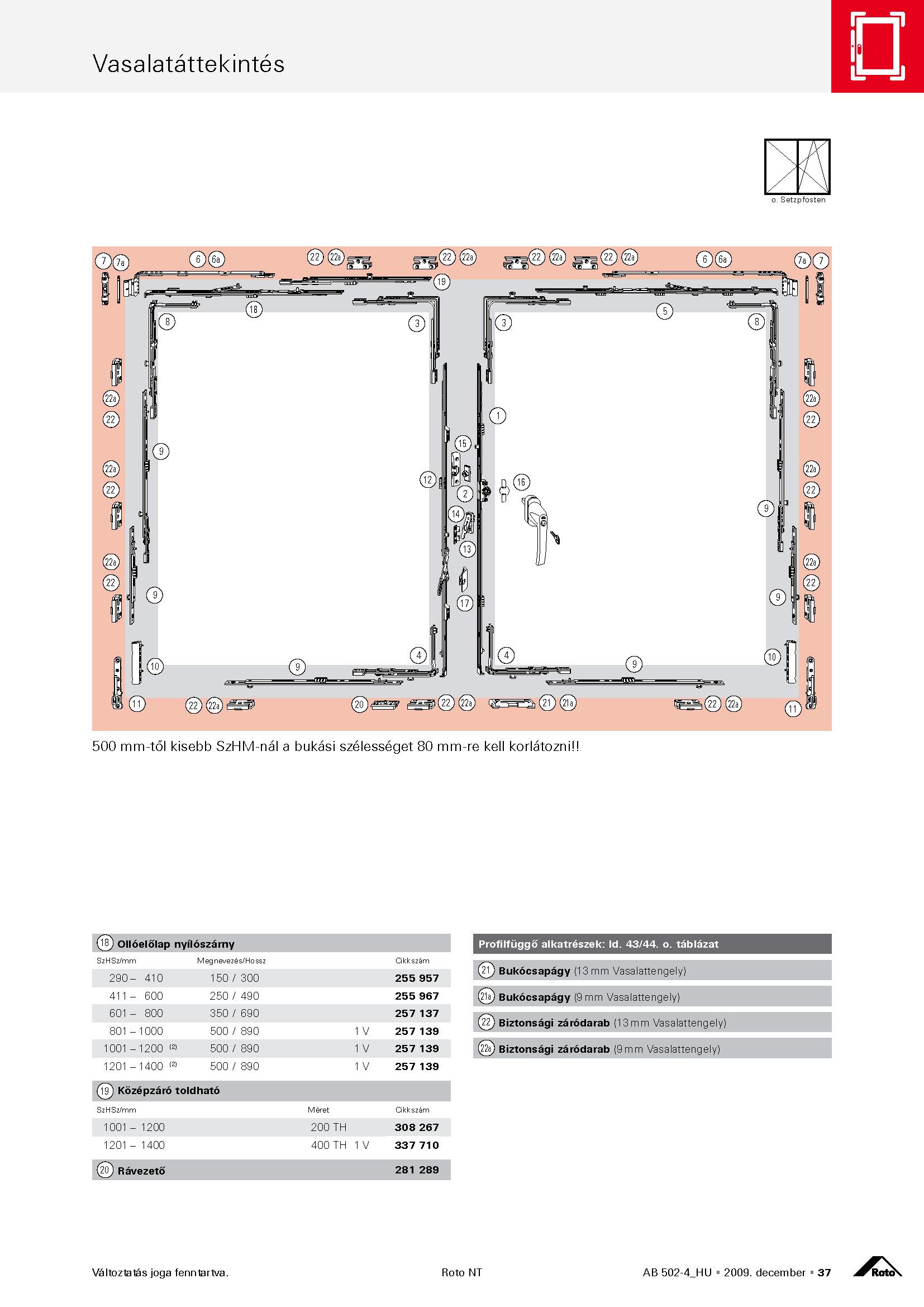 Berg - Bukó-nyíló vasalat Alap biztonsági fokozat